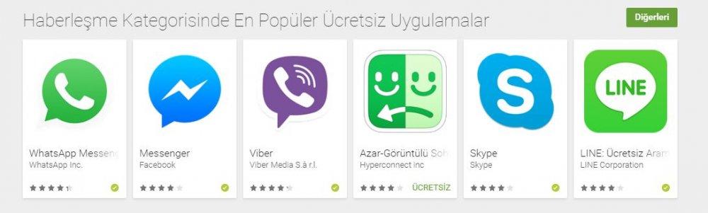 AndroidUygulamalarHaberlesmeUygulamalariankarareklamajansi.com.tr.JPG