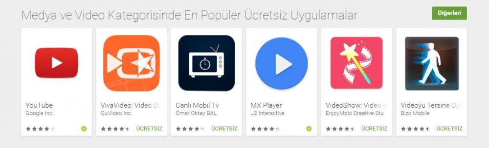 AndroidUygulamalarmedyavevideoUygulamalariankarareklamajanslari.JPG