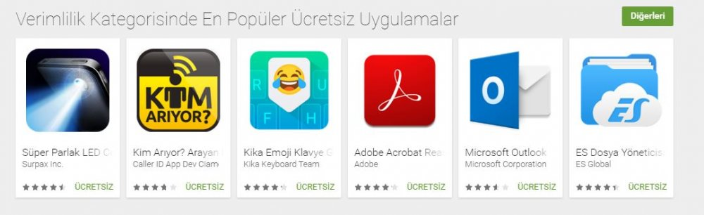 AndroidUygulamalarverimlilikUygulamalariankarareklamajanslari.JPG